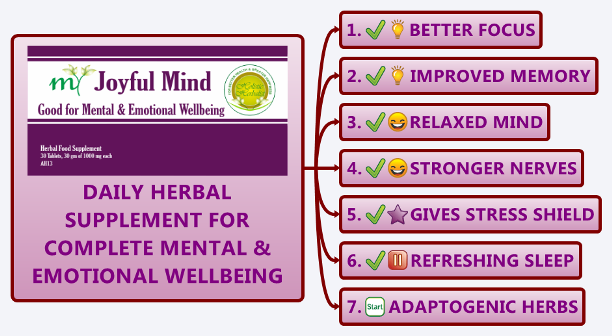 Herbal Supplement for Improving Mind Health, Helping in Stress, Nervousness, Poor Sleep and Low Mood