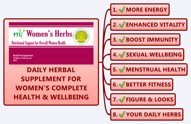 Daily Herbal Supplement for Women Improving Energy, Immunity, Fitness, Good for Menstrual & Hormonal Balance